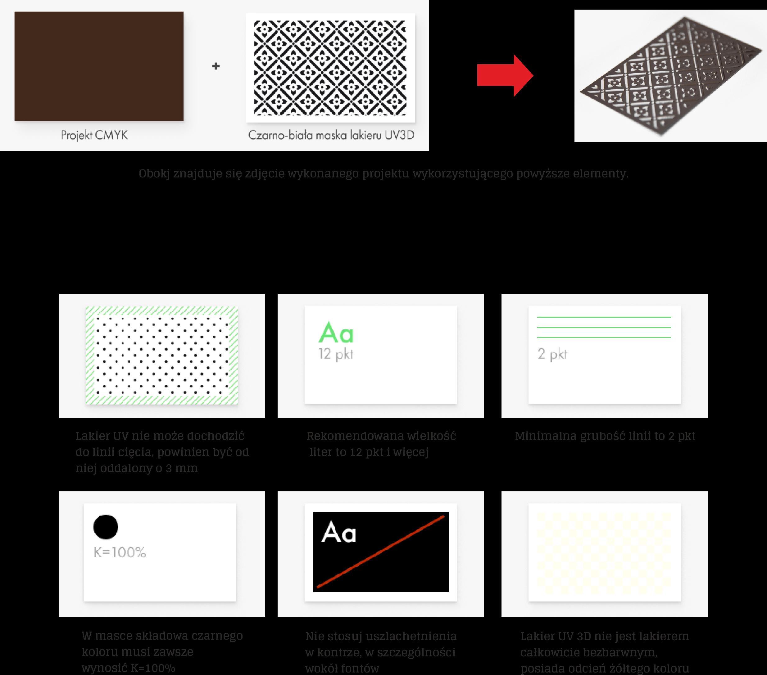 technologia-nakladania-lakieru-UV